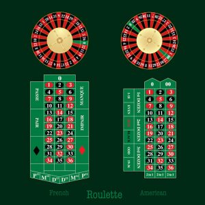 European Roulette vs American Roulette