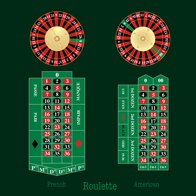 European Roulette Method Roulette Roulette System